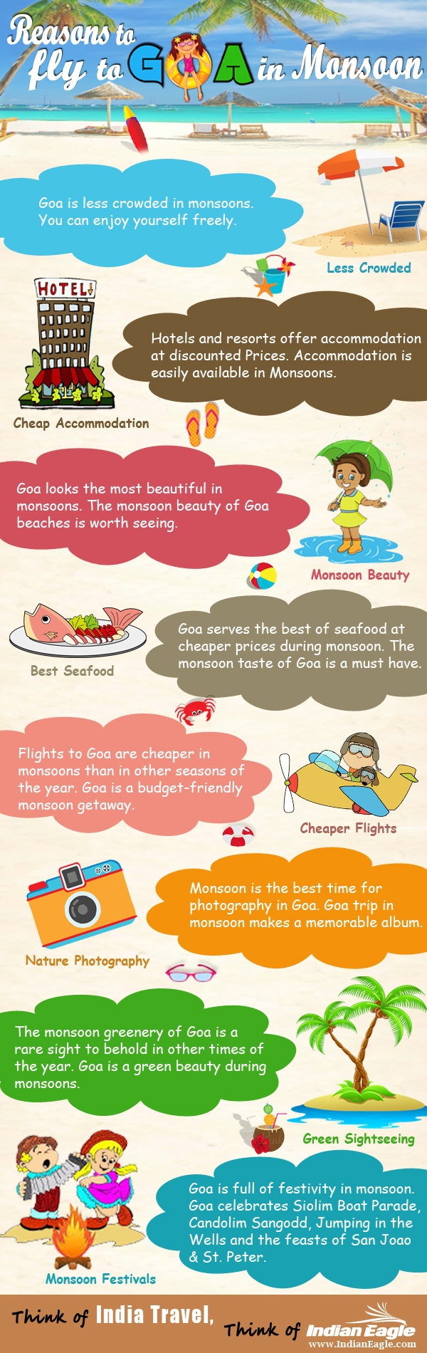 best time to visit Goa, best season to visit Goa, cheap flights to Goa, reasons to visit Goa during monsoon, Indian monsoon destinations