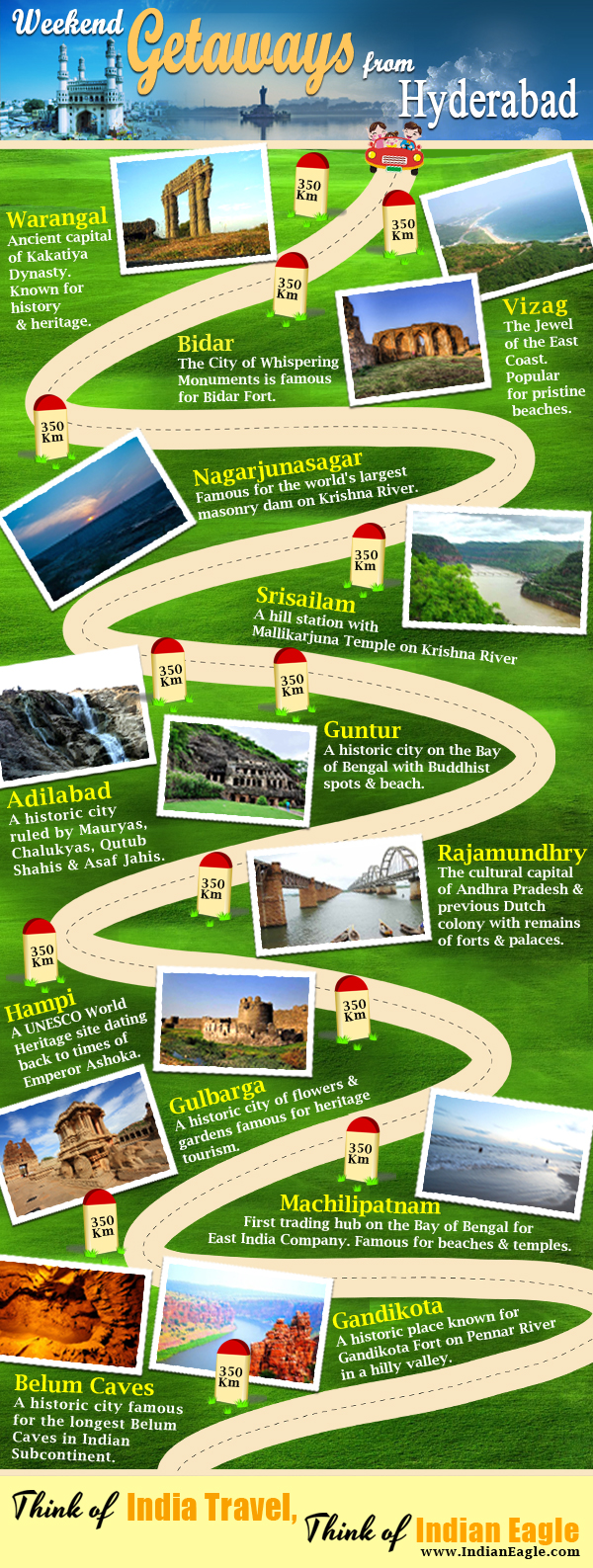 Hyderabad, weekend getaways, travel ideas, weekend trips, weekend vacation ideas, travel infographics, IndianEagle travel