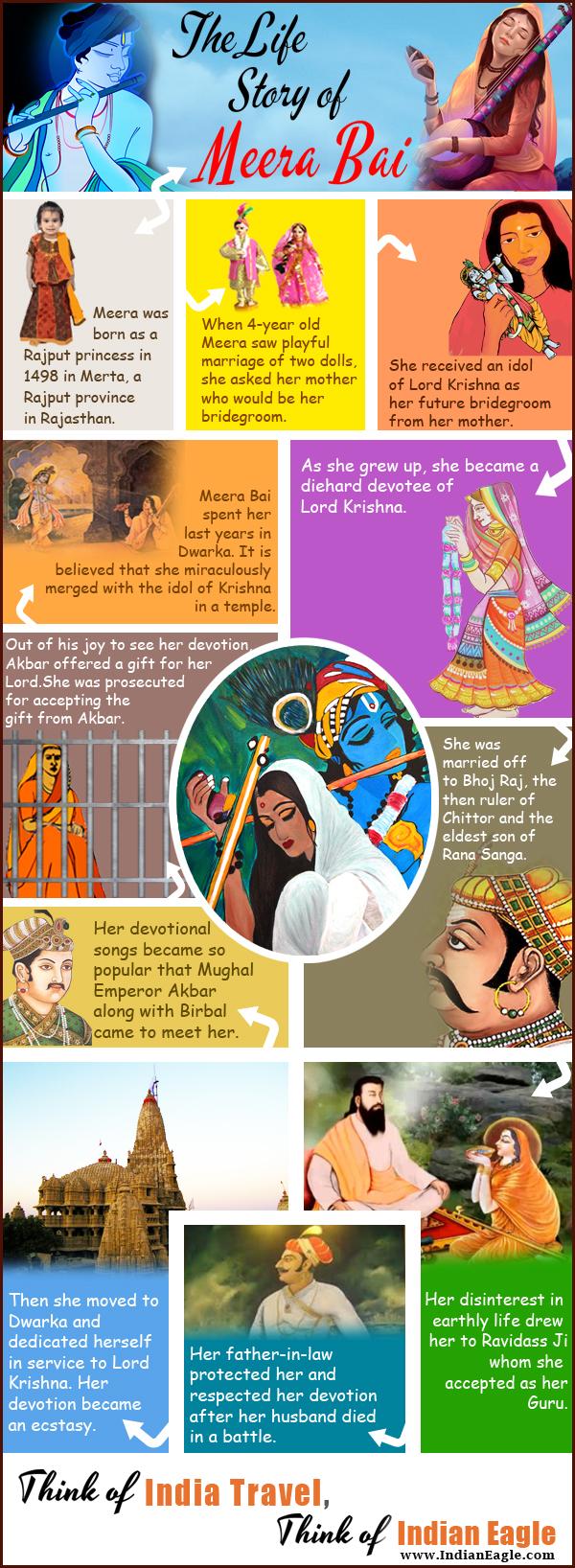 meerabai biography, meerabai life story, meerabai bhajans, Rajasthan, interesting facts, love stories of India, Indian Eagle travel