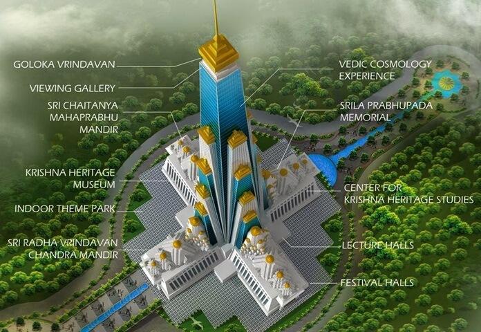 Vrindavan Chandrodaya Mandir Mathura, Indian hindu temples, Delhi to Mathura