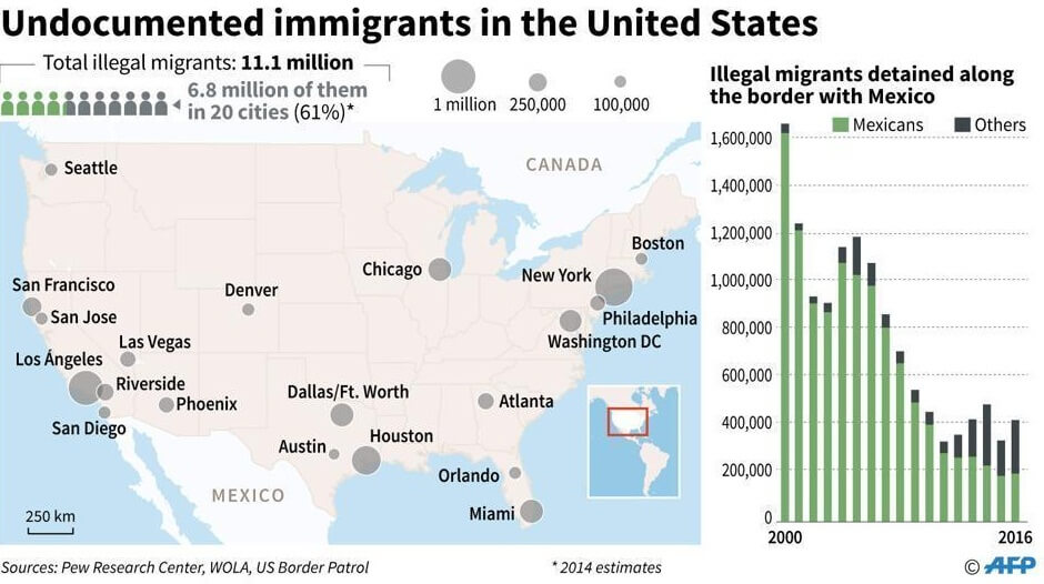 undocumented immigrants, US immigration, USA news, Indian Americans